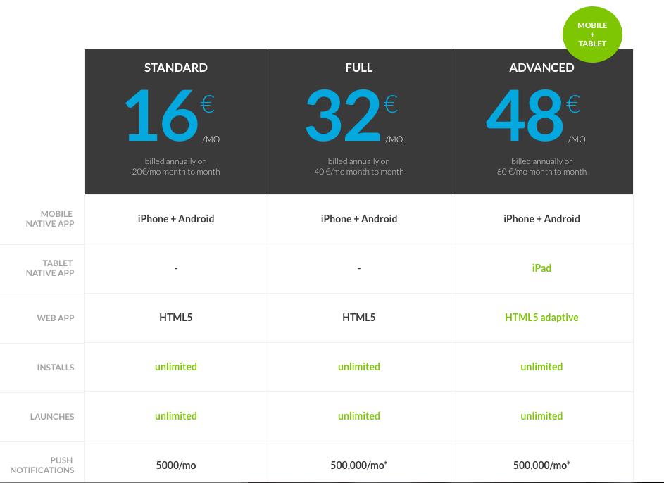 app maker pricing